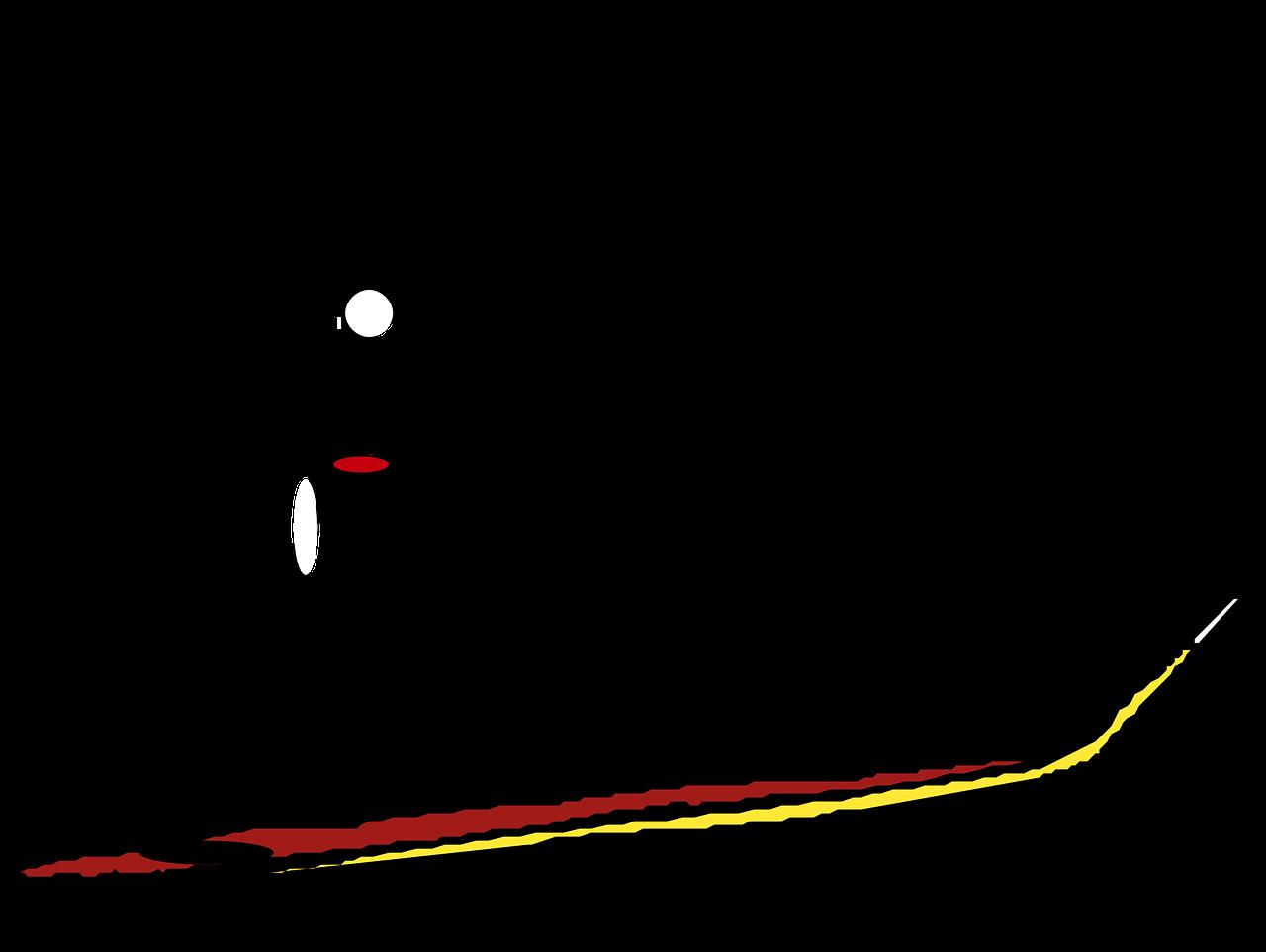 L'encens d'oliban : de la résine au parfum